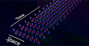 Magnon Circular Birefringence Polarization Rotation Of Spin Waves And Its Applications