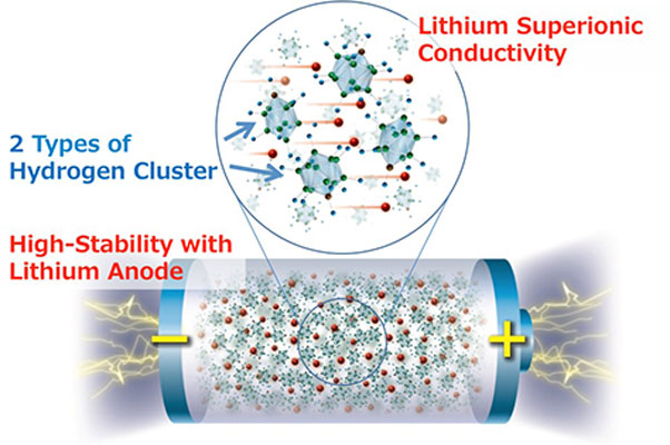 Research News - New research shows highest energy density